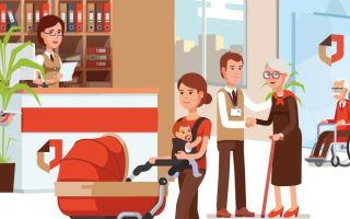 МФЦ Никольское – телефон, режим работы, сайт и адрес