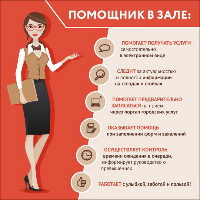 Услуги МФЦ Санкт-Петербург